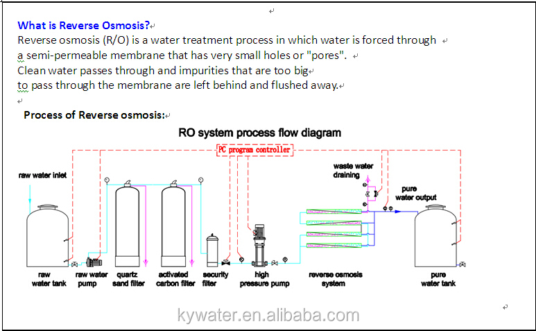 8000lph Large Scale Industrial Reverse Osmosis Water
