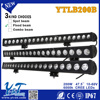 High Power 200w 950-1080LM LED Light Bar Cover,super bright light bar
