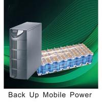 60V 20Ah li-ion battery pack with Back UPS /telecom battery/LiFePo4 26650