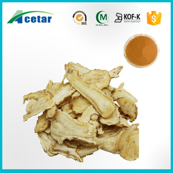 Female Ginseng- Chinese Angelica Root Extract 5:1 10:1
