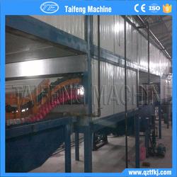 China Manufacturer 2015 Advertising Latex Balloon machine/rubber Production equipment