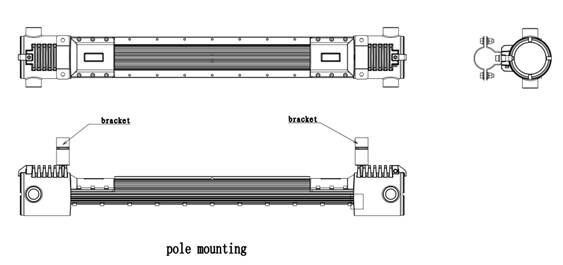 pole mounting
