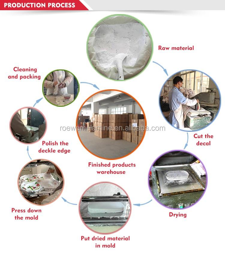 5 production process.jpg