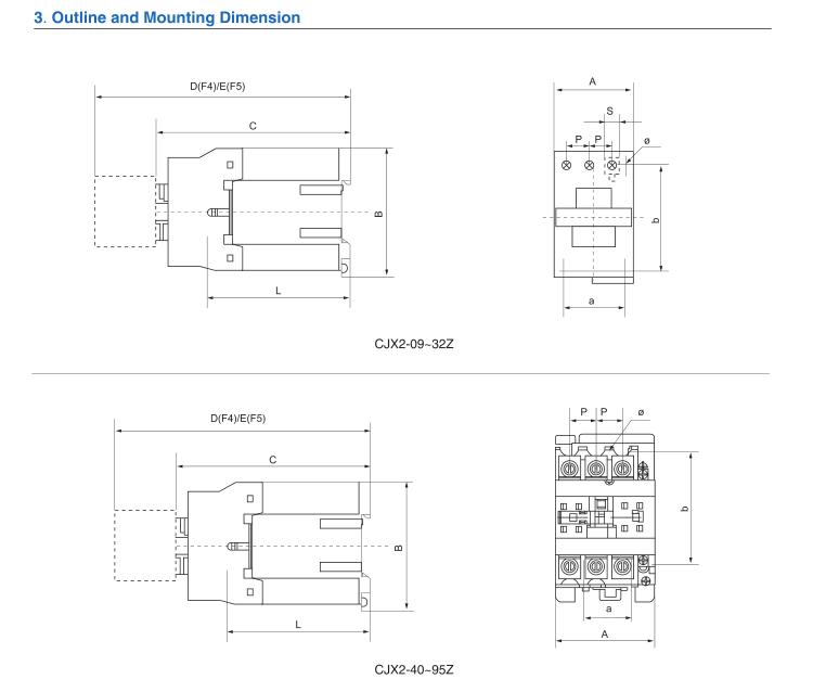 cjx2-z series 12v 24v 48v dc magnetic contactor