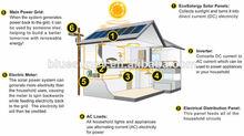 popular solar 80w el apoyo del sistema de techo