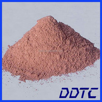 induction furnace red grout refractory, Coil daub, red mud
