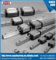 High quality and low price linear guide China manufacturer linear guide LU15