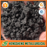 GPC/Graphitized Petroleum Coke as carbon additive from HengSheng