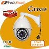 Night Vision surveillance security equipment system