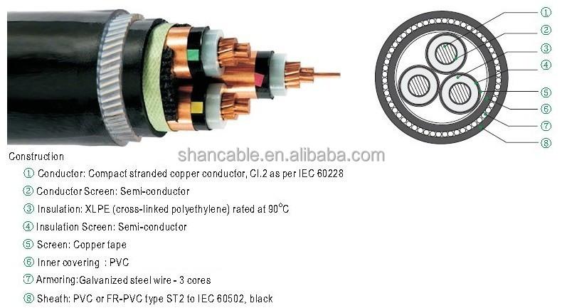 Power Cable Single Core : Kv service drop cable single core copper conductor xlpe