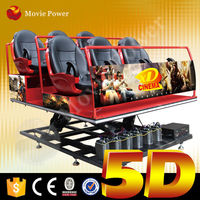 Virtual reality 5d cinema equipment simulator for indoor playground business plan