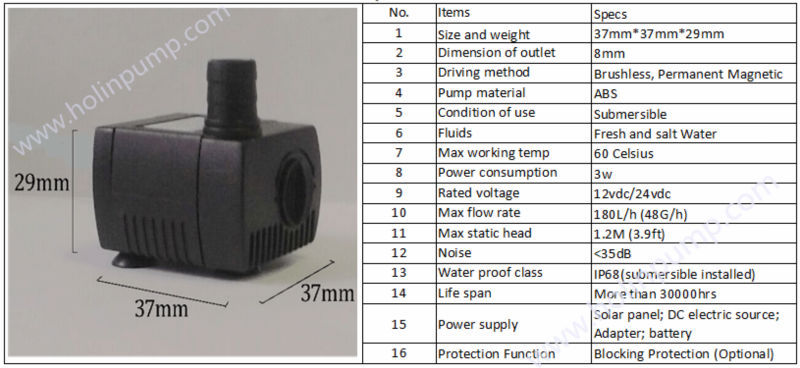 solar dc motor HL-180DC-1