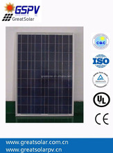 Polycrystalline 100w solar panel price per watt from China Manufacturer