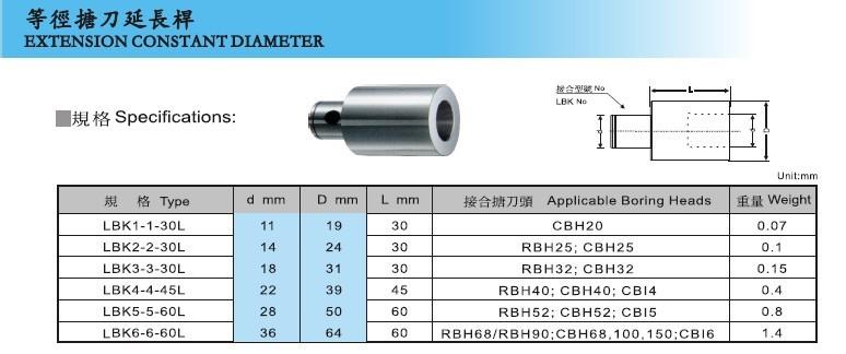 Буровой инструмент Plk ck6/6/60 L LBK6-6-60