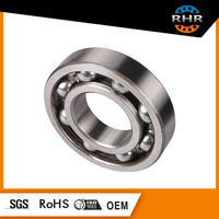 Bearing Manufacturer Major Industries In China