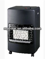 natural gas room heaters/flame gas cooker/Safety protection devices/Gas & electrical room heater