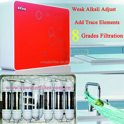 First Class Water Filter Whole House