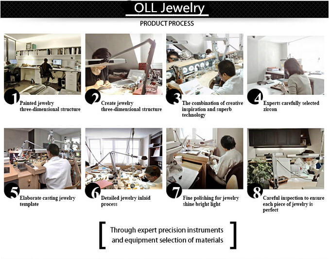 7 Product Process_
