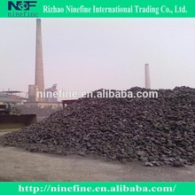 low ash China Metallurgical Coke for Hot Sale