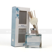 All French & Arabic Fragrances & Oil Concentrated Perfumes (BULK)