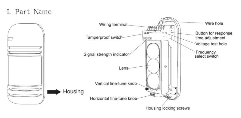fence active infrared reflective three beams infrared motion detector