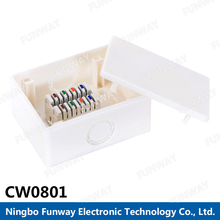 China Manufacturer Cheap color marking outlet faceplate