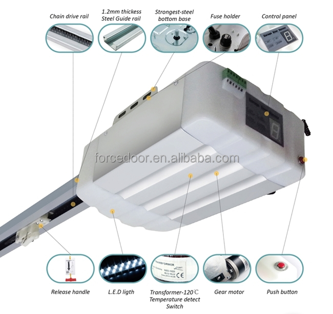 Automatic Sectional Garage Door Motor With LED Light