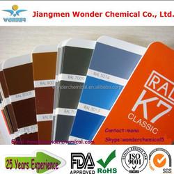 Exterior RAL Color Paint - Final Decorative Coat