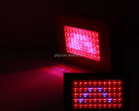 5w led chip led full spectrum grow light 250w super plant lamp