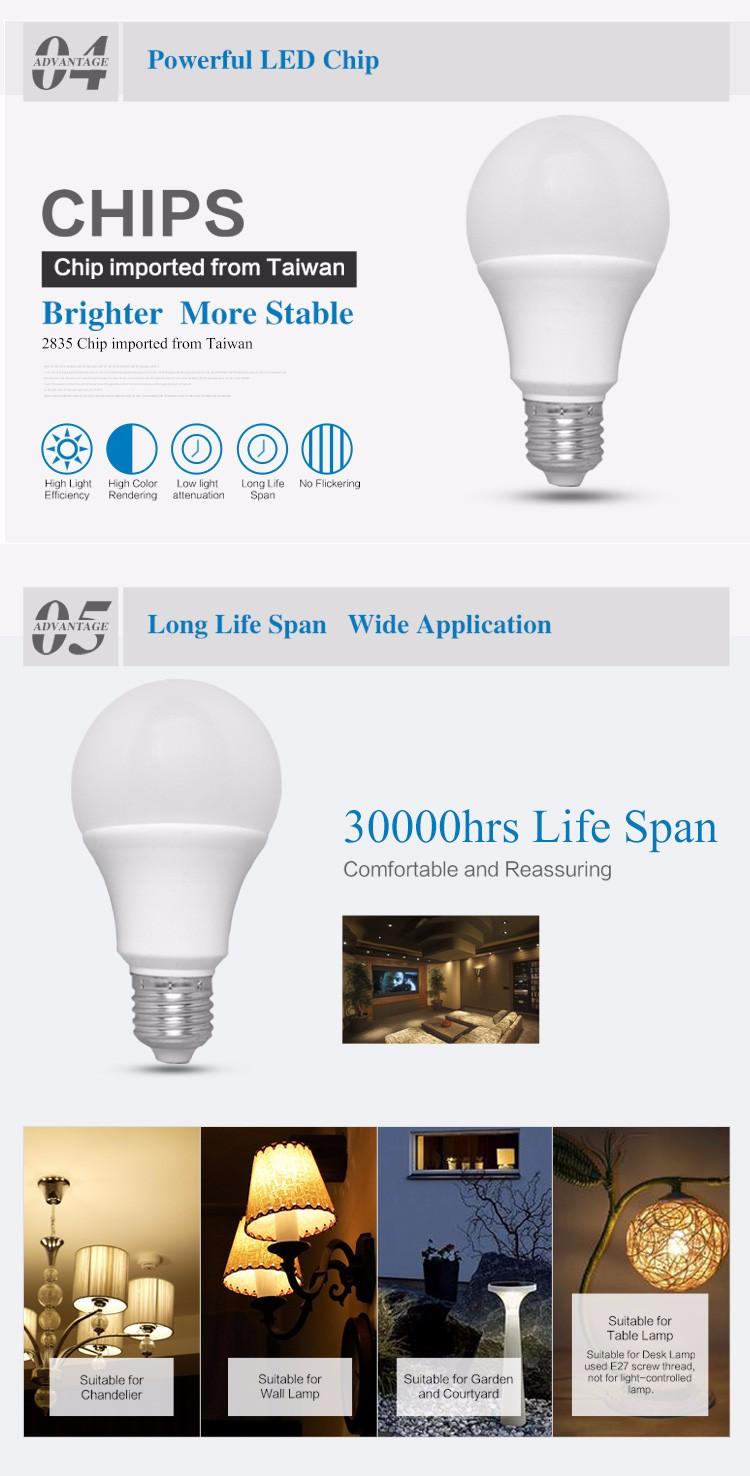High Quality 3w 5w 7w 9w 12w Plastic Led Bulb, cheap price E27 led light
