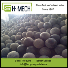 High qualiy products 120mm forged grinding ball
