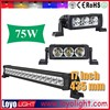 75w off-road led work light for heavy duty vehicle auto car led headlight