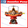 S série Bomba Agrícola Power Pulverizador,Bomba do pulverizador de energia