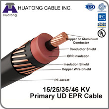 Best sales high quality 1.5mm electric cable