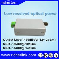 Micro 1550nm FTTH Optical Receiver/Node