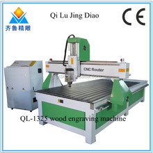best quality computer controlled wood carving machine,servo motor,air-cooled spindle