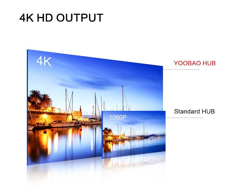 YB-HDMI-HUB-PD-6.jpg