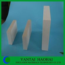 microporous calcium thermo insulate silicate/silikate board/sheet/bricks/block/slab/light roofing sheet