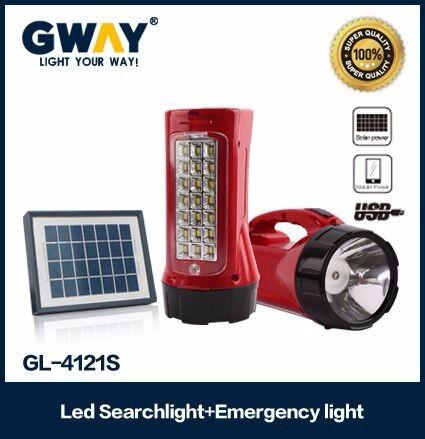 GL-4121S.