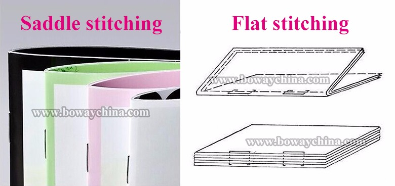 saddle stitching and flat stitching.jpg