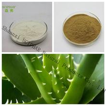 Reliable Raw Materials Factory Supplying Aloe Vera Powder