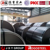 new building construction materials aisi 1080 cold rolled steel plate