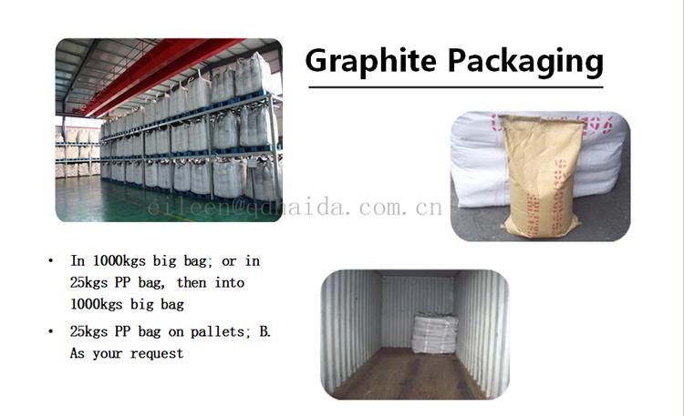 graphite naturel en paillettes poudre prix 200 maille fc90 290 pourdre de graphite id de. Black Bedroom Furniture Sets. Home Design Ideas