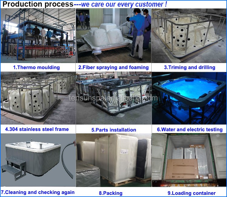 7.Production process