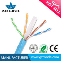 UTP/FTP/STP/SFTP Cat5 Cat5e Cat6 RJ45 Cable Patch Lan Cable In China