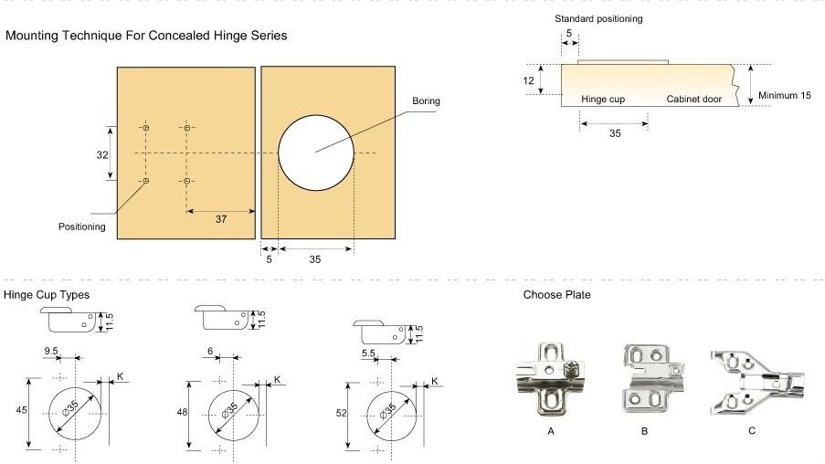 Marco de aluminio ventana de la puerta muebles de cocina - Bisagra 180 grados cocina ...