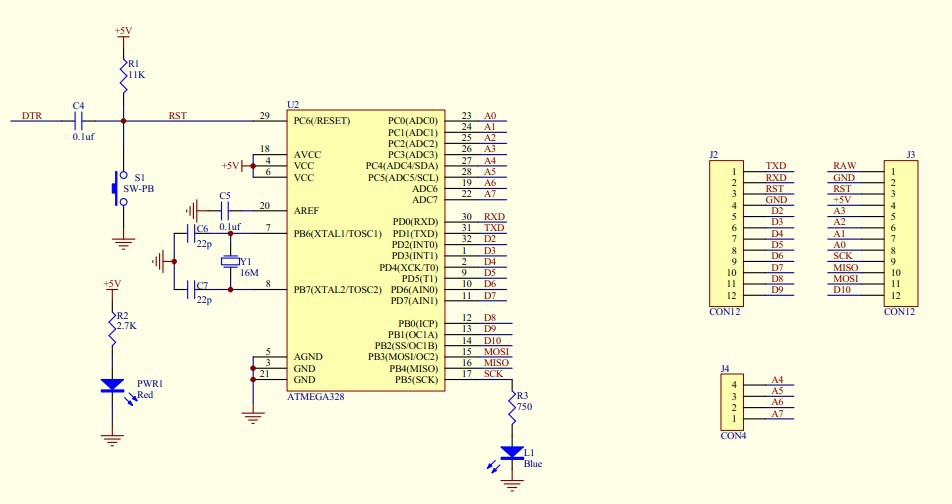 SunFounder PL2303HX USB to Serial UART Mini