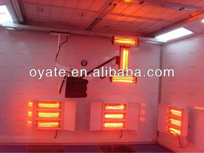 Infrarrojos lámparas de calor para el secado de pintura