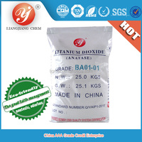 anatase titanium dioxide A100 best sales exporter msds supplier factory email