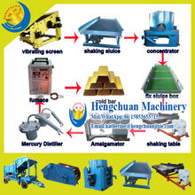 Heavy duty Gold Shaking Screen with Automatic Cleaning Centrifugal Concentrator